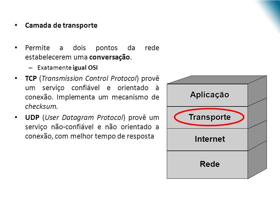 Aplicação Transporte Internet Rede