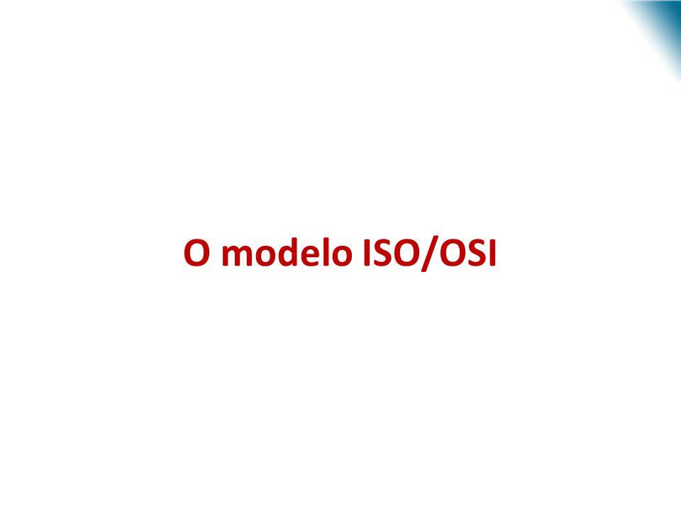 O modelo ISO/OSI