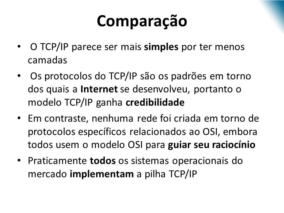 Comparação O TCP/IP parece ser mais simples por ter menos camadas