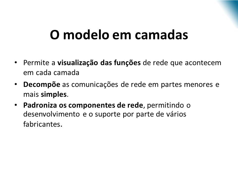 O modelo em camadas Permite a visualização das funções de rede que acontecem em cada camada.