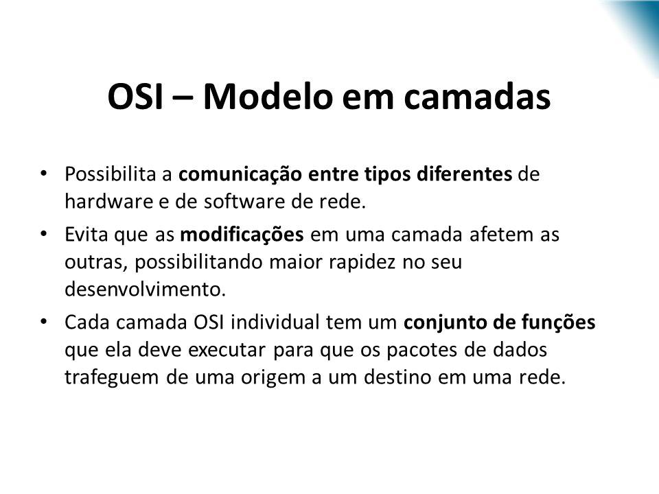 OSI – Modelo em camadas Possibilita a comunicação entre tipos diferentes de hardware e de software de rede.