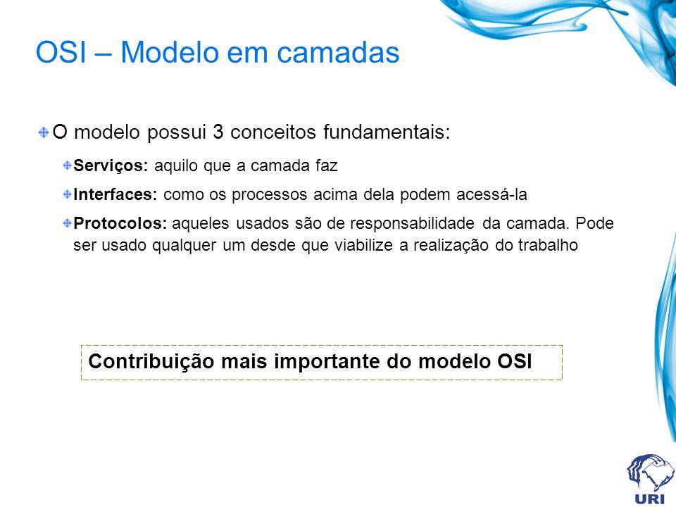 OSI – Modelo em camadas O modelo possui 3 conceitos fundamentais: