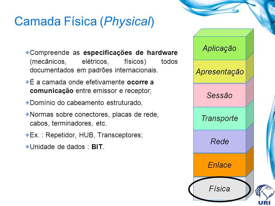 Camada Física (Physical)