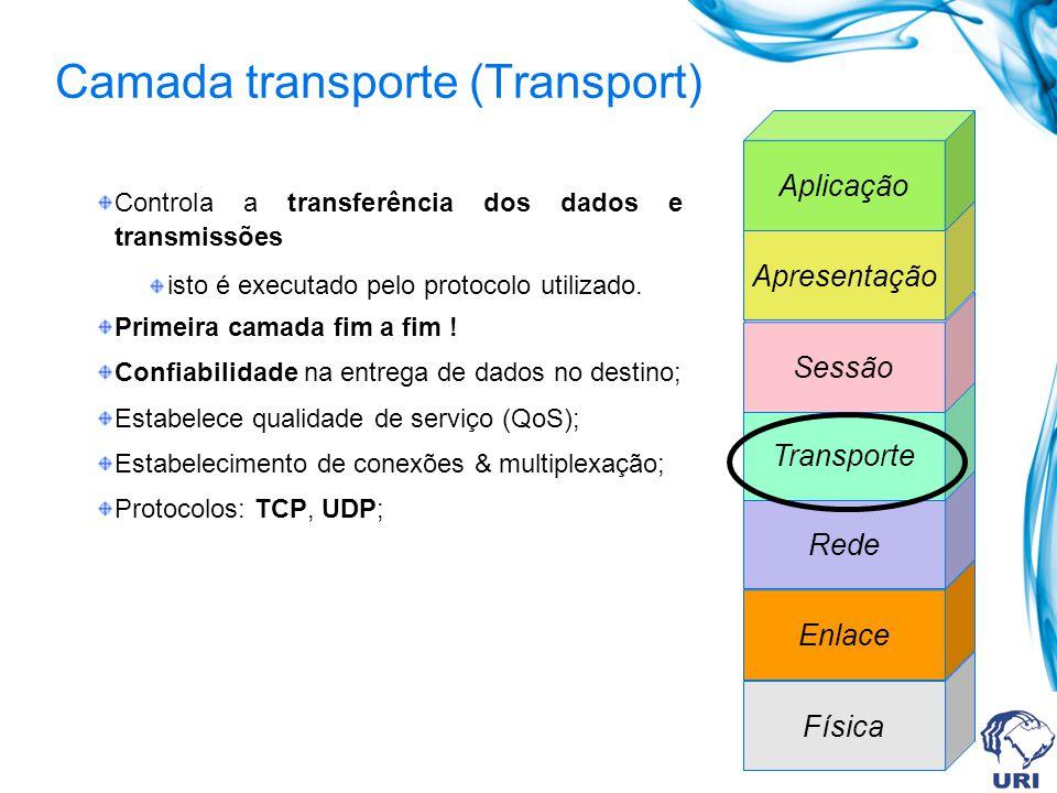 Camada transporte (Transport)