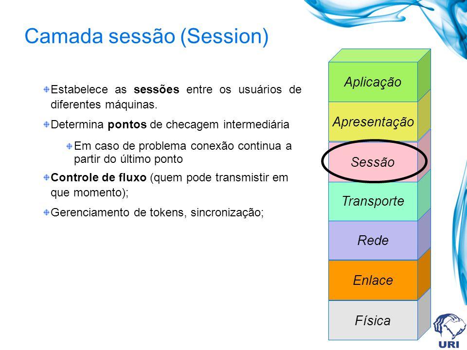 Camada sessão (Session)