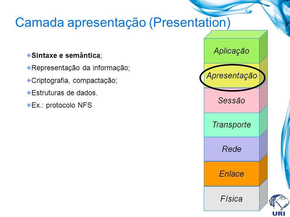 Camada apresentação (Presentation)