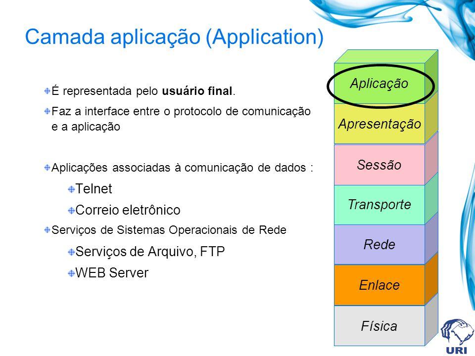 Camada aplicação (Application)