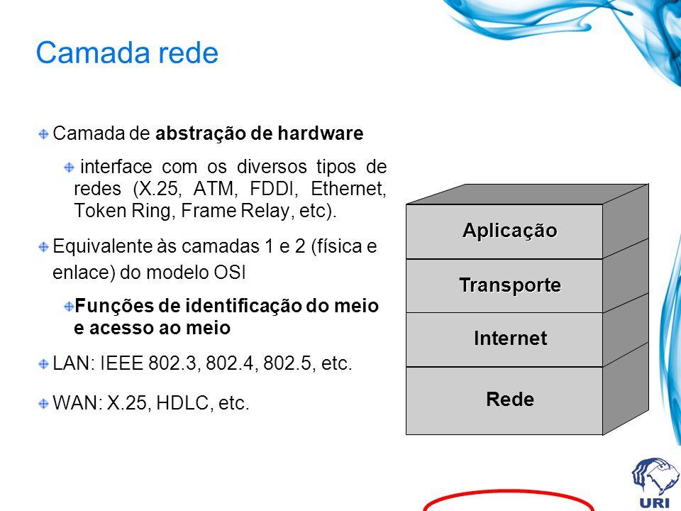 Camada rede Aplicação Transporte Internet Rede