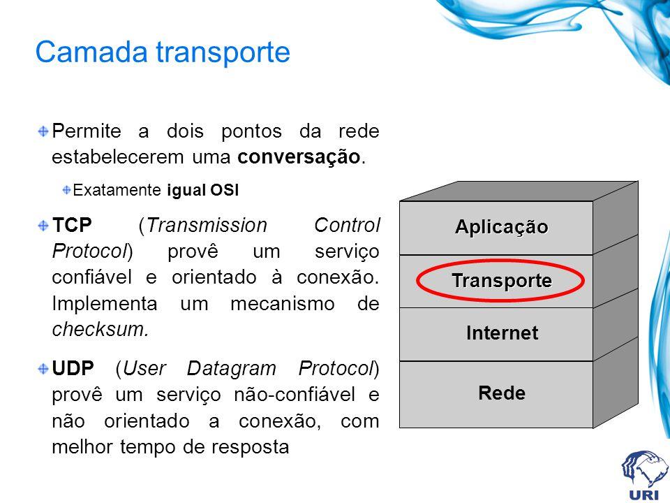 Camada transporte Permite a dois pontos da rede estabelecerem uma conversação. Exatamente igual OSI.