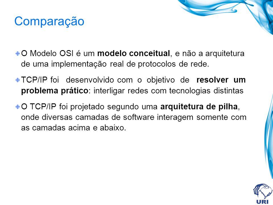 Comparação O Modelo OSI é um modelo conceitual, e não a arquitetura de uma implementação real de protocolos de rede.