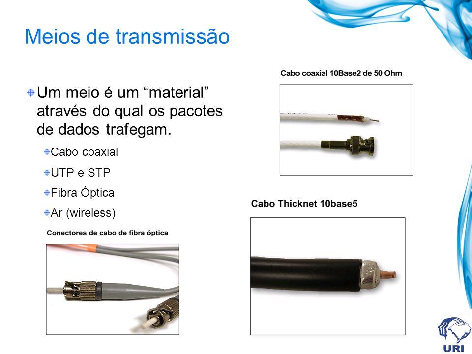 Meios de transmissão Um meio é um material através do qual os pacotes de dados trafegam. Cabo coaxial.