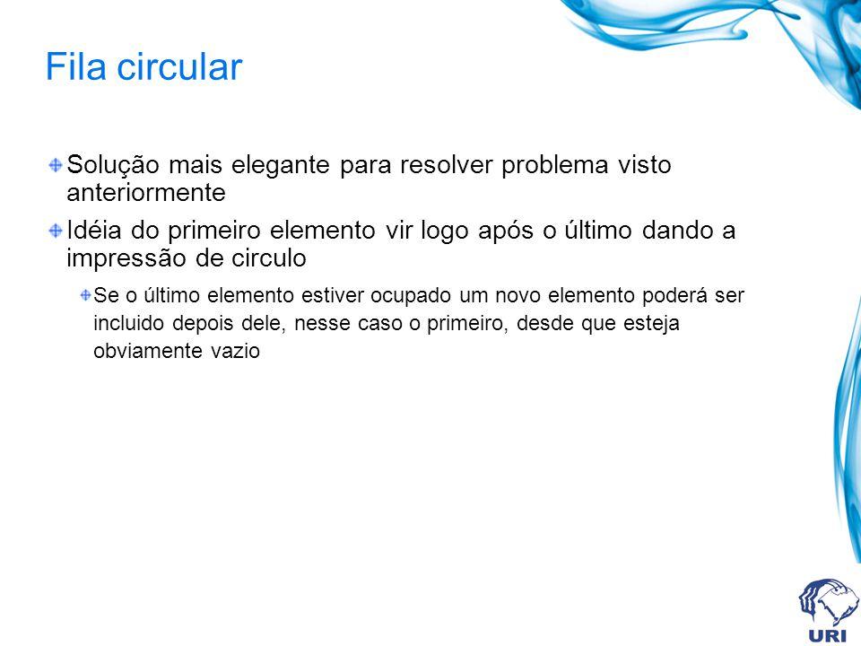 Fila circular Solução mais elegante para resolver problema visto anteriormente.