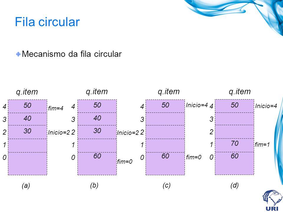 Fila circular Mecanismo da fila circular q.item q.item q.item q.item 4