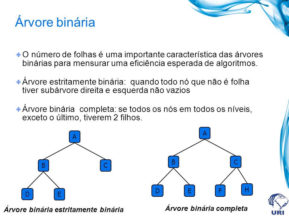 Árvore binária O número de folhas é uma importante característica das árvores binárias para mensurar uma eficiência esperada de algoritmos.