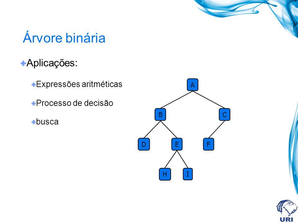 Árvore binária Aplicações: Expressões aritméticas Processo de decisão