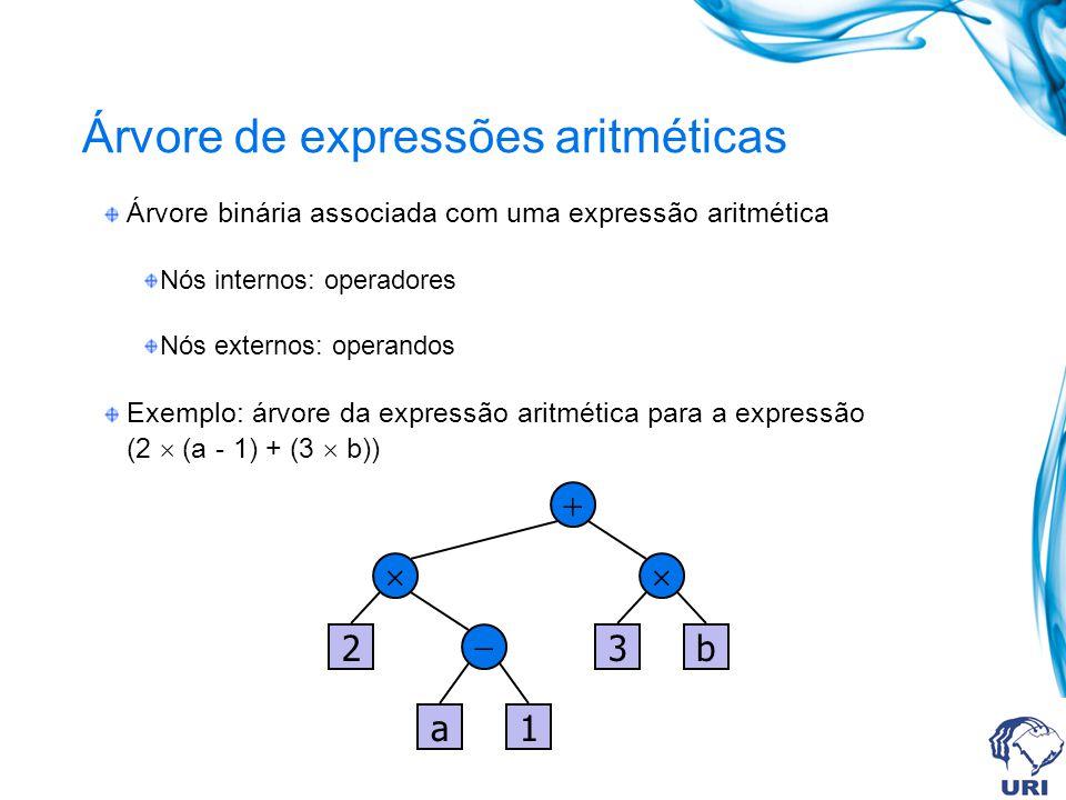 Árvore de expressões aritméticas
