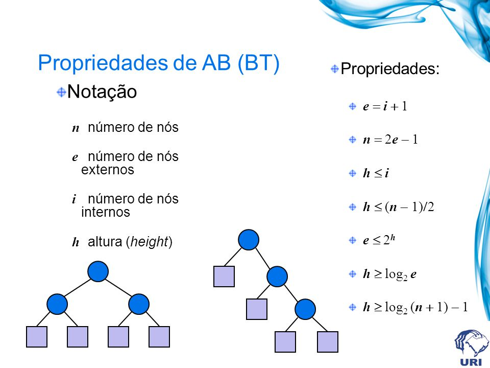 Propriedades de AB (BT)