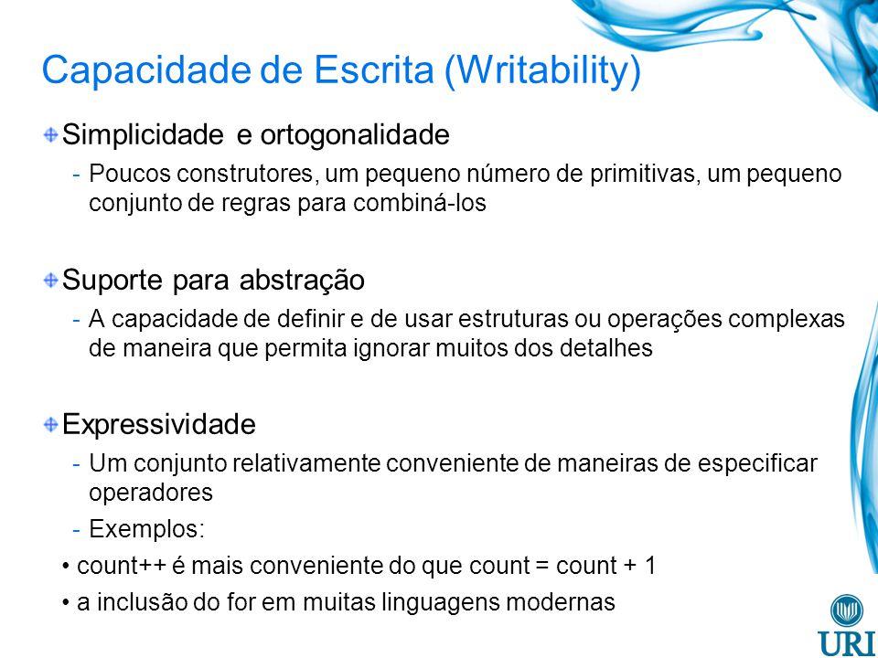 Capacidade de Escrita (Writability)