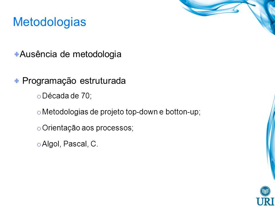 Metodologias Ausência de metodologia Programação estruturada