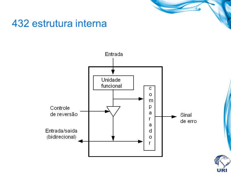 432 estrutura interna