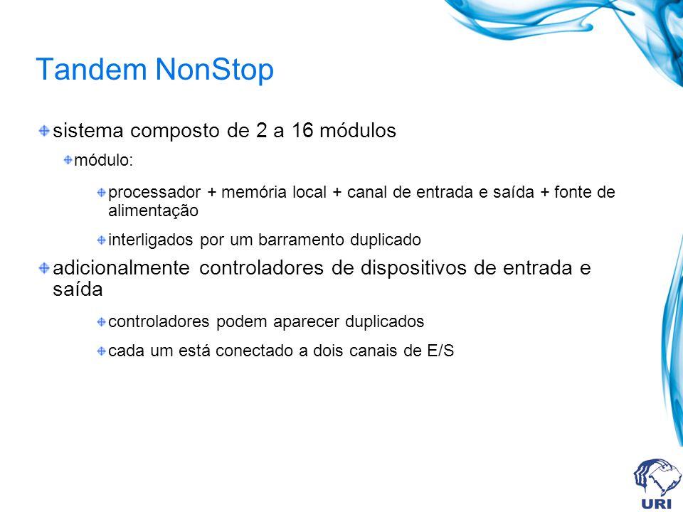 Tandem NonStop sistema composto de 2 a 16 módulos