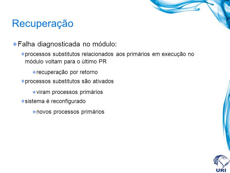Recuperação Falha diagnosticada no módulo: