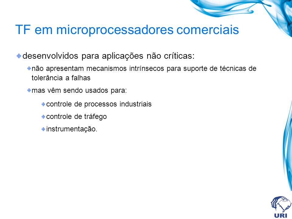 TF em microprocessadores comerciais