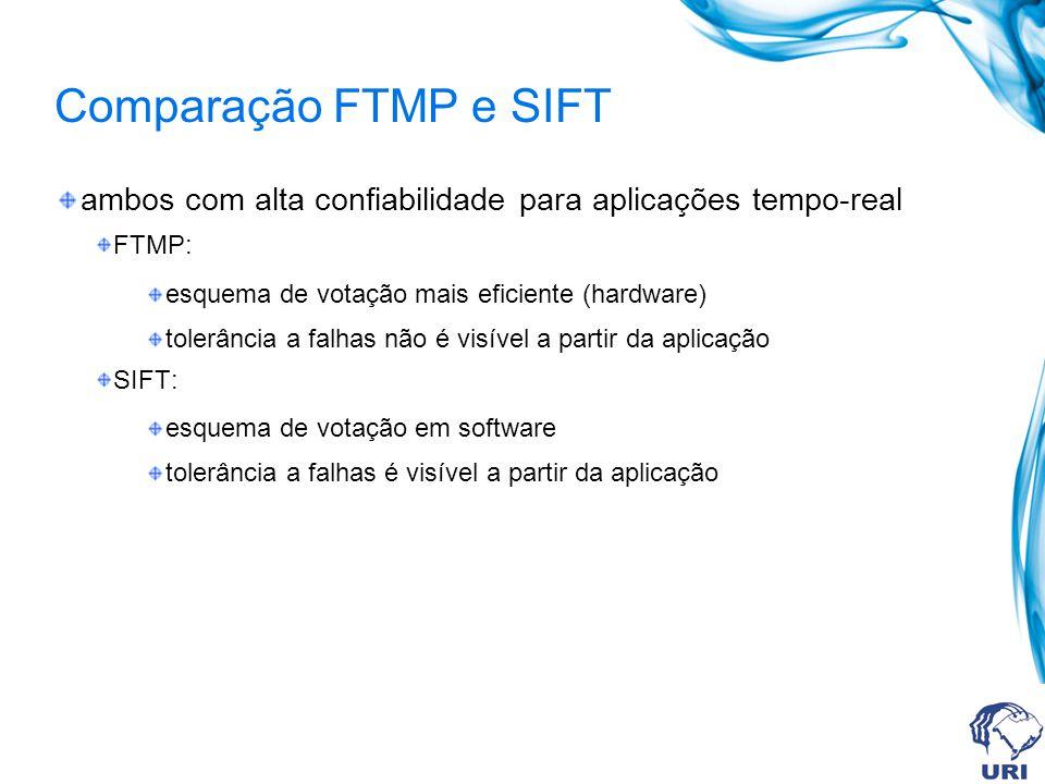 Comparação FTMP e SIFT ambos com alta confiabilidade para aplicações tempo-real. FTMP: esquema de votação mais eficiente (hardware)