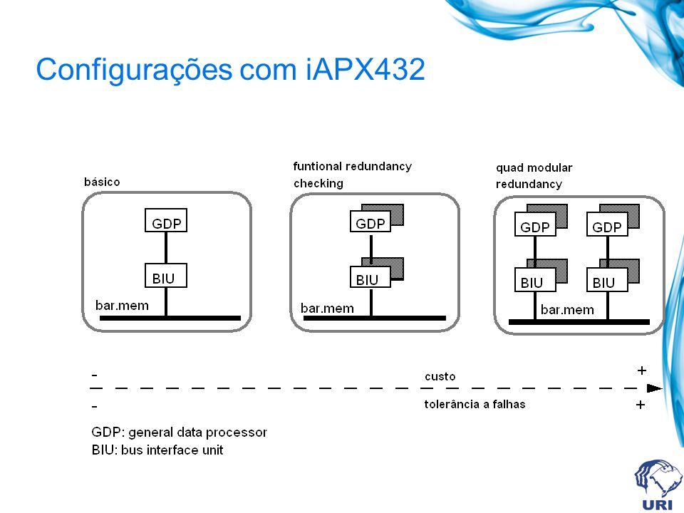 Configurações com iAPX432