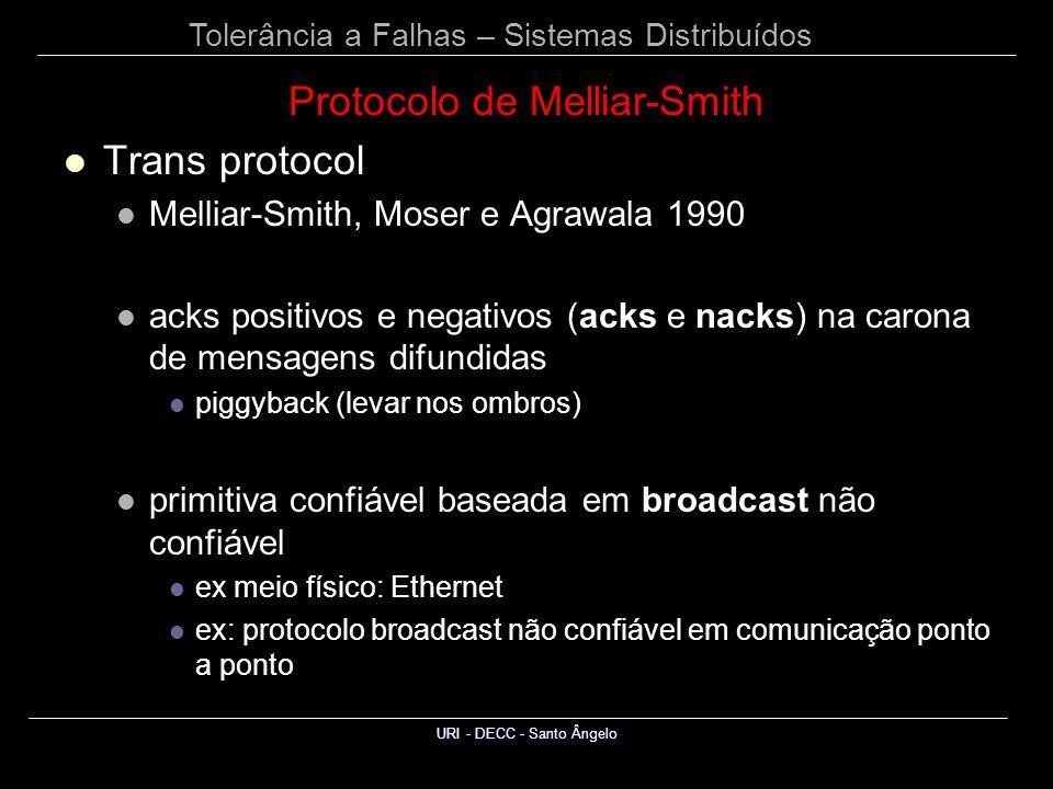 Protocolo de Melliar-Smith Trans protocol