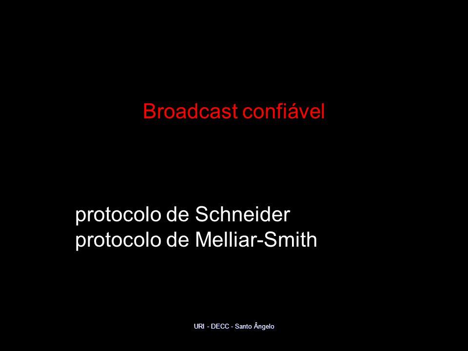 protocolo de Schneider protocolo de Melliar-Smith