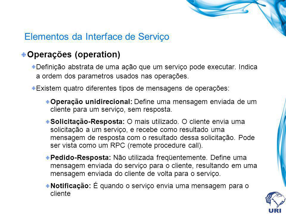 Elementos da Interface de Serviço
