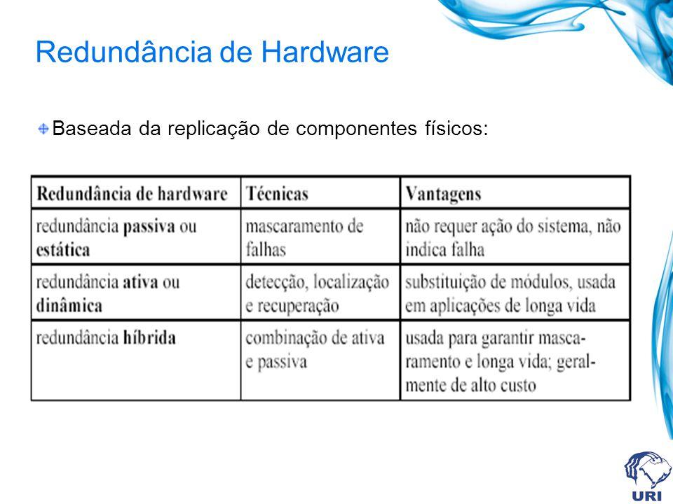 Redundância de Hardware