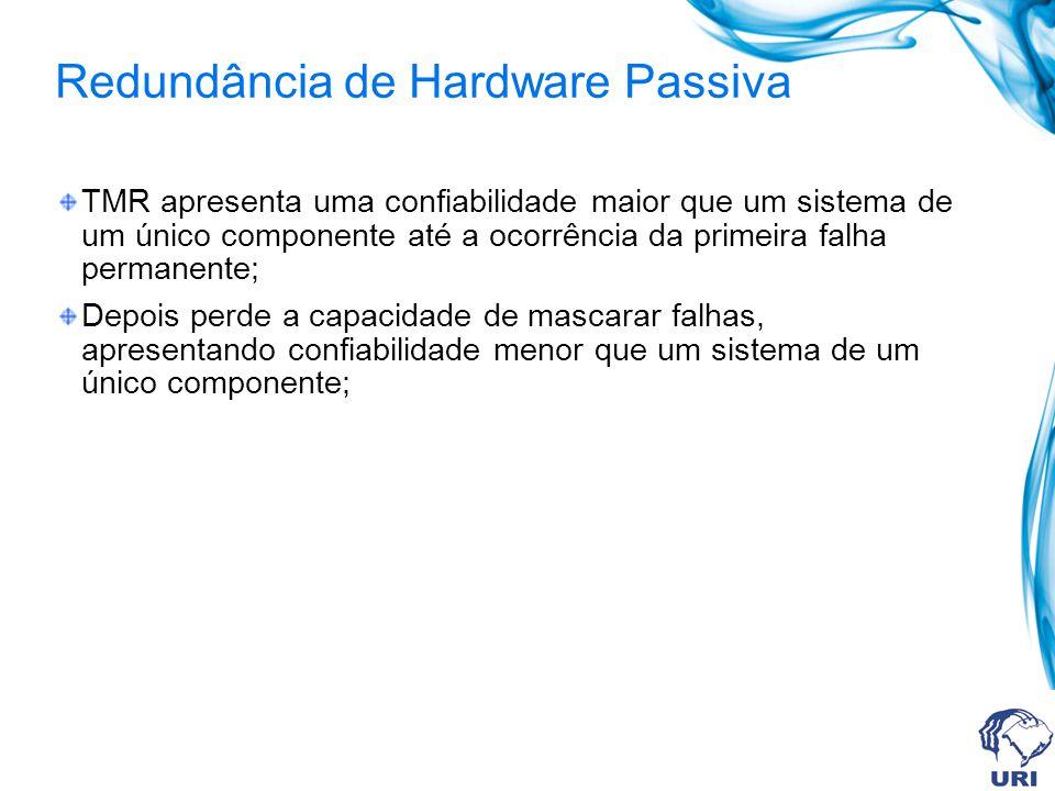 Redundância de Hardware Passiva