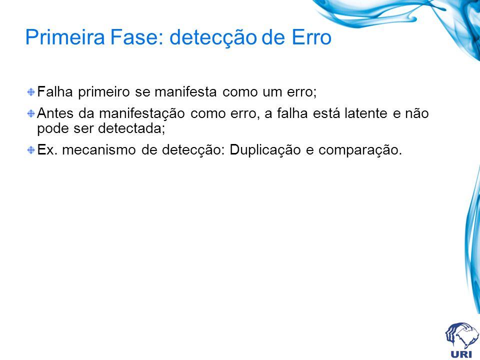 Primeira Fase: detecção de Erro