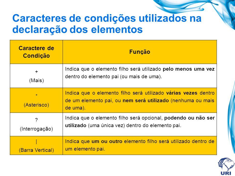 Caracteres de condições utilizados na declaração dos elementos