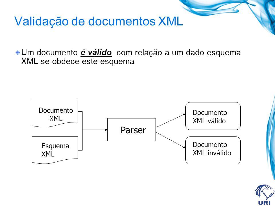 Validação de documentos XML