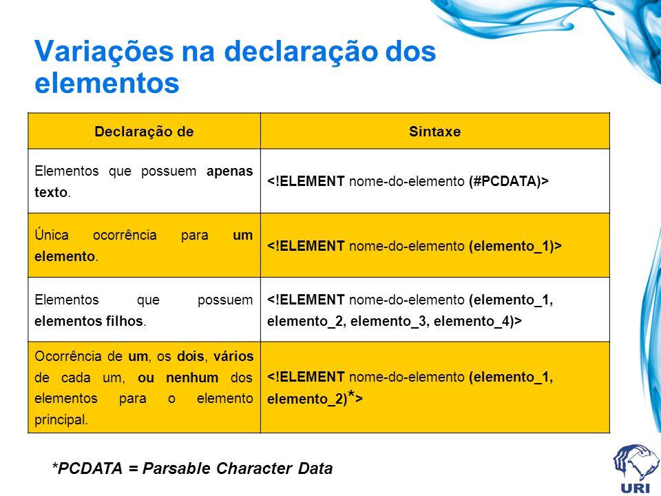 Variações na declaração dos elementos