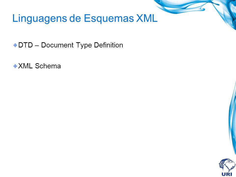 Linguagens de Esquemas XML