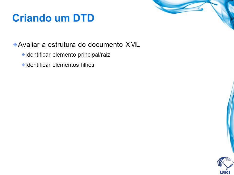 Criando um DTD Avaliar a estrutura do documento XML