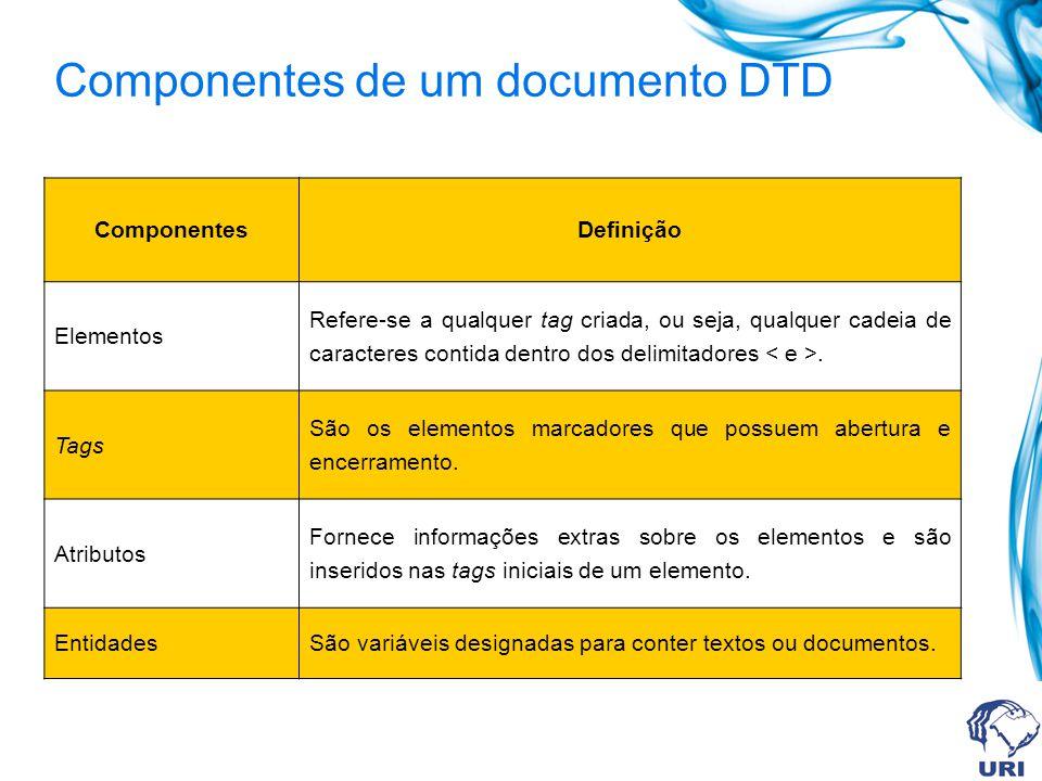 Componentes de um documento DTD