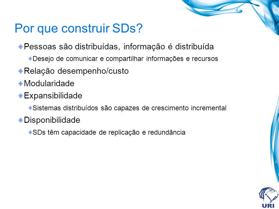 Por que construir SDs Pessoas são distribuídas, informação é distribuída. Desejo de comunicar e compartilhar informações e recursos.