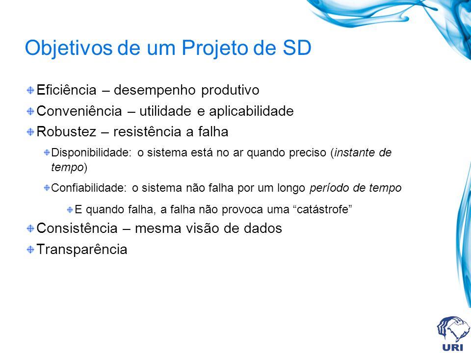 Objetivos de um Projeto de SD