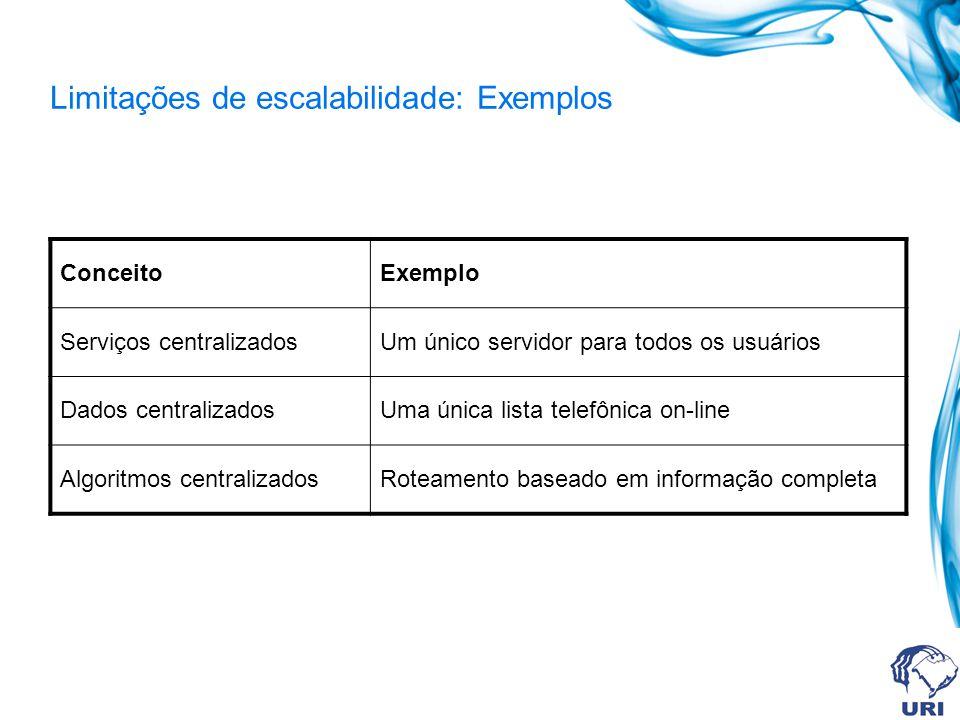 Limitações de escalabilidade: Exemplos