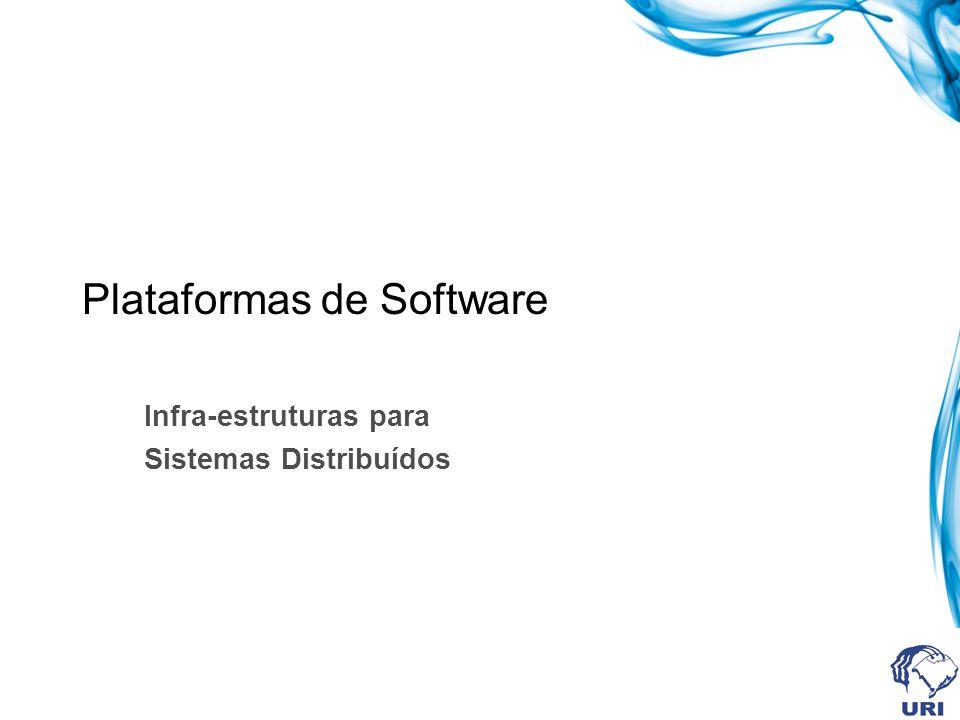 Plataformas de Software