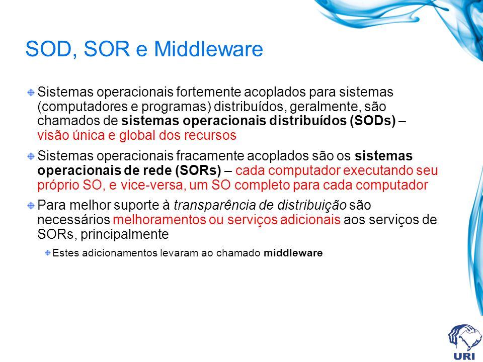 SOD, SOR e Middleware