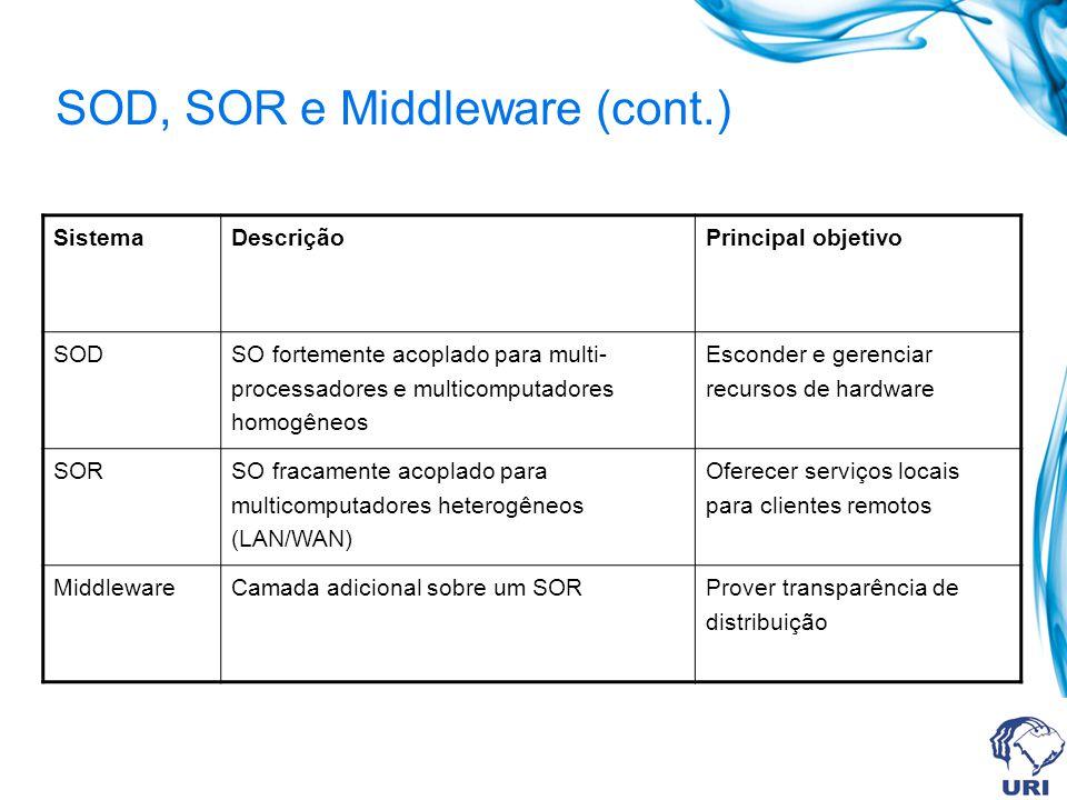 SOD, SOR e Middleware (cont.)