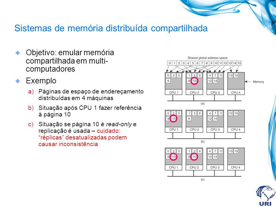 Sistemas de memória distribuída compartilhada