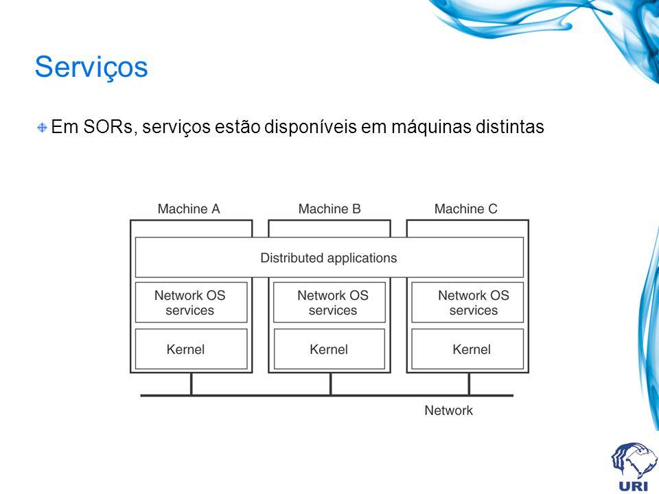 Serviços Em SORs, serviços estão disponíveis em máquinas distintas 51