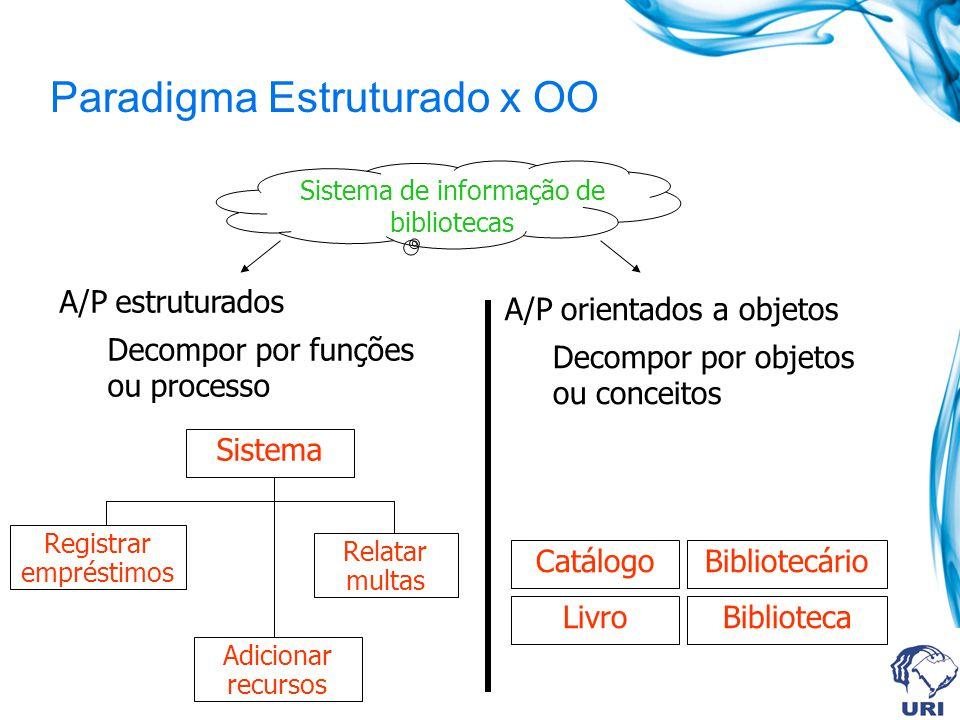 Paradigma Estruturado x OO